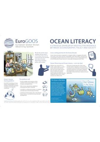 Ocean Observing and Ocean Literacy EuroGOOS OceanObs19